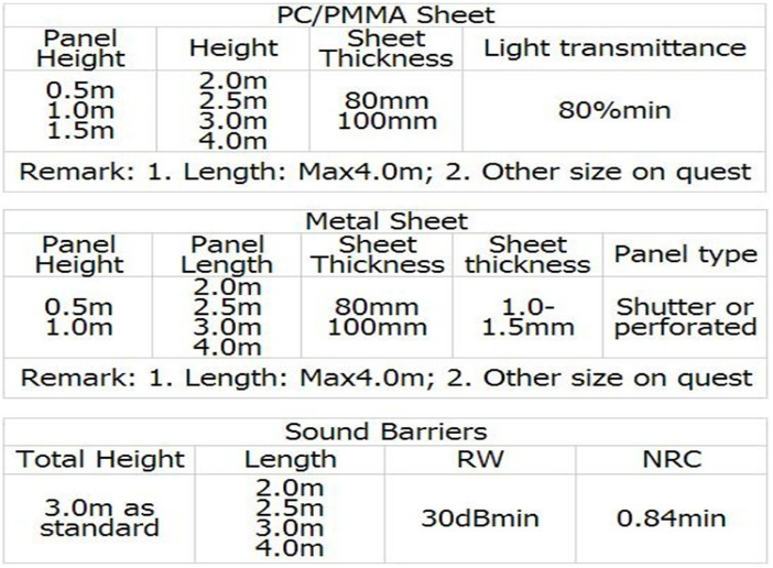 Gi Corrugated Roof Sheet For Soundproof Wall Price Supplier Manufacturer Shanghai Metal Corporation