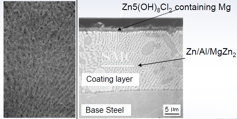 Magnesium Aluminum Zinc Alloy Coated Sheet Price