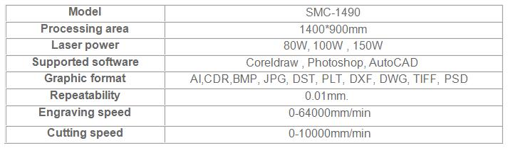CO2 Laser Cutting Engraving Machine Price | Supplier & Manufacturer