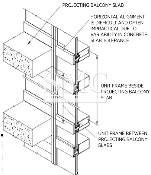 Curtain Wall Types : Types of unitized curtain wall menzilperde