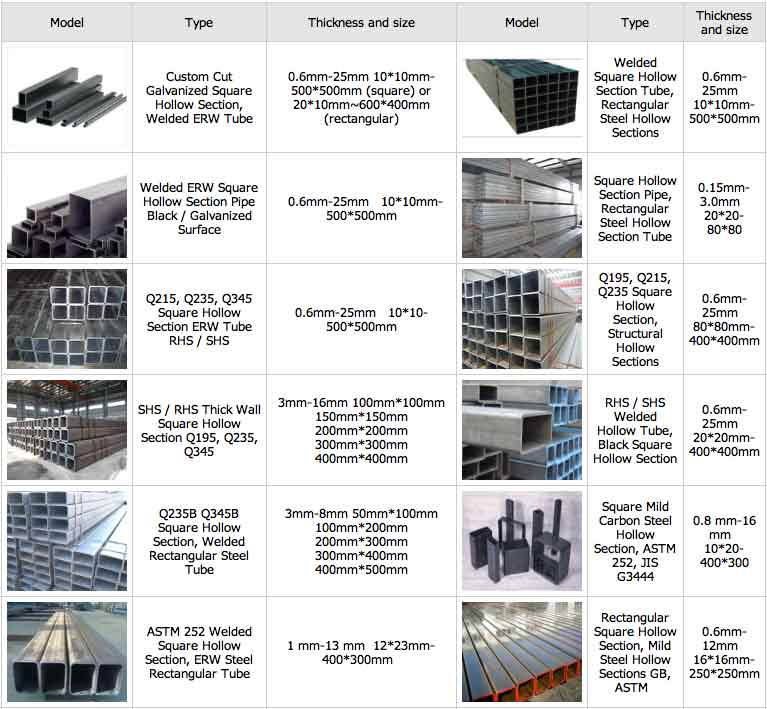 Steel Square Tube - Steel Structural Component Price | Supplier