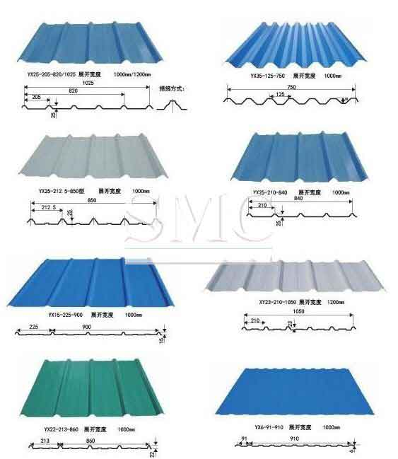 Ibr Sheeting Rib Type Roof Sheet Shanghai Metal