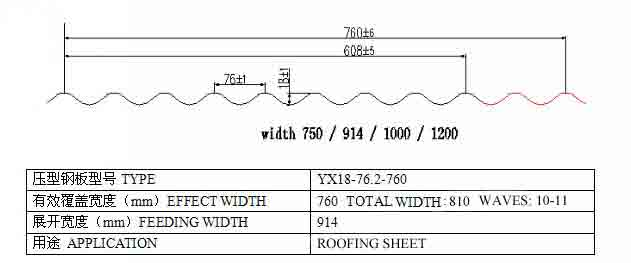 Gi Corrugated Roof Sheet For Fence Shanghai Metal