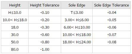 Copper Bus Bar / Earth Copper Strip Price | Supplier