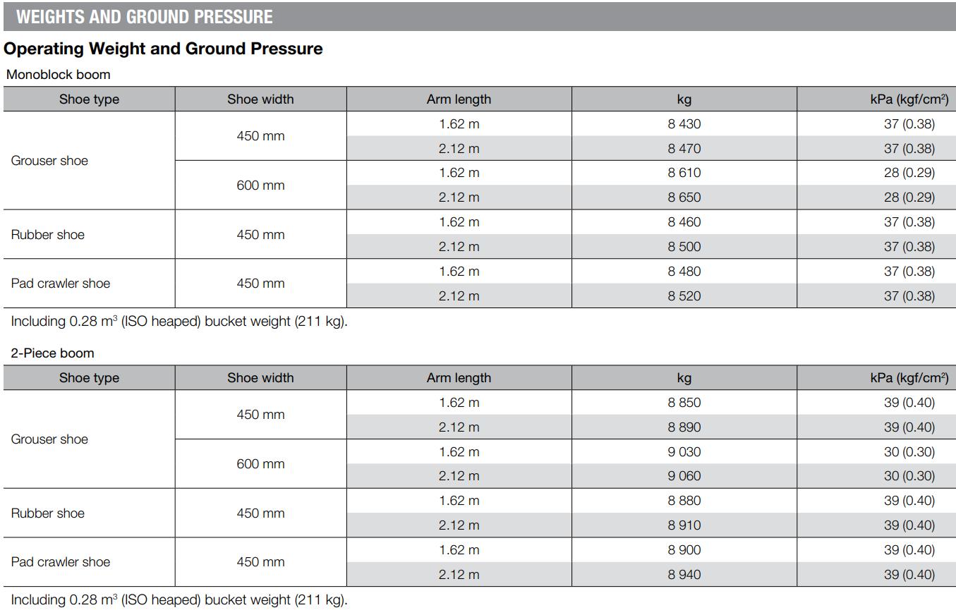 Hitachi Zx85usb 6 Price Supplier Amp Manufacturer