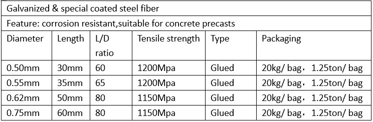 steel fiber specification 2