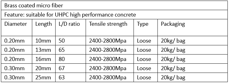 steel fiber specification